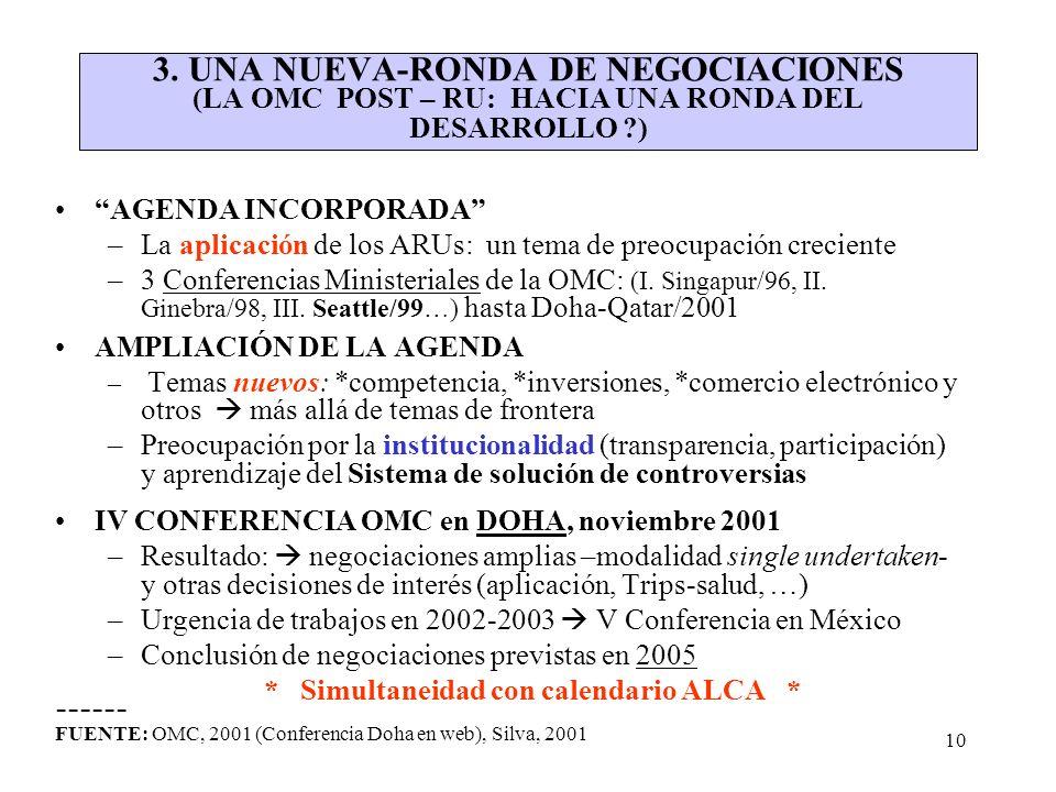 10 3. UNA NUEVA-RONDA DE NEGOCIACIONES (LA OMC POST – RU: HACIA UNA RONDA DEL DESARROLLO ?) AGENDA INCORPORADA –La aplicación de los ARUs: un tema de