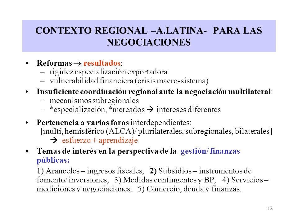 12 CONTEXTO REGIONAL –A.LATINA- PARA LAS NEGOCIACIONES Reformas resultados: –rigidez especialización exportadora –vulnerabilidad financiera (crisis ma