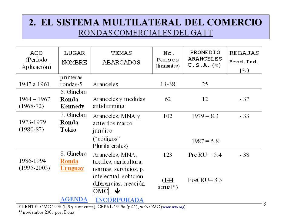 3 2. EL SISTEMA MULTILATERAL DEL COMERCIO RONDAS COMERCIALES DEL GATT