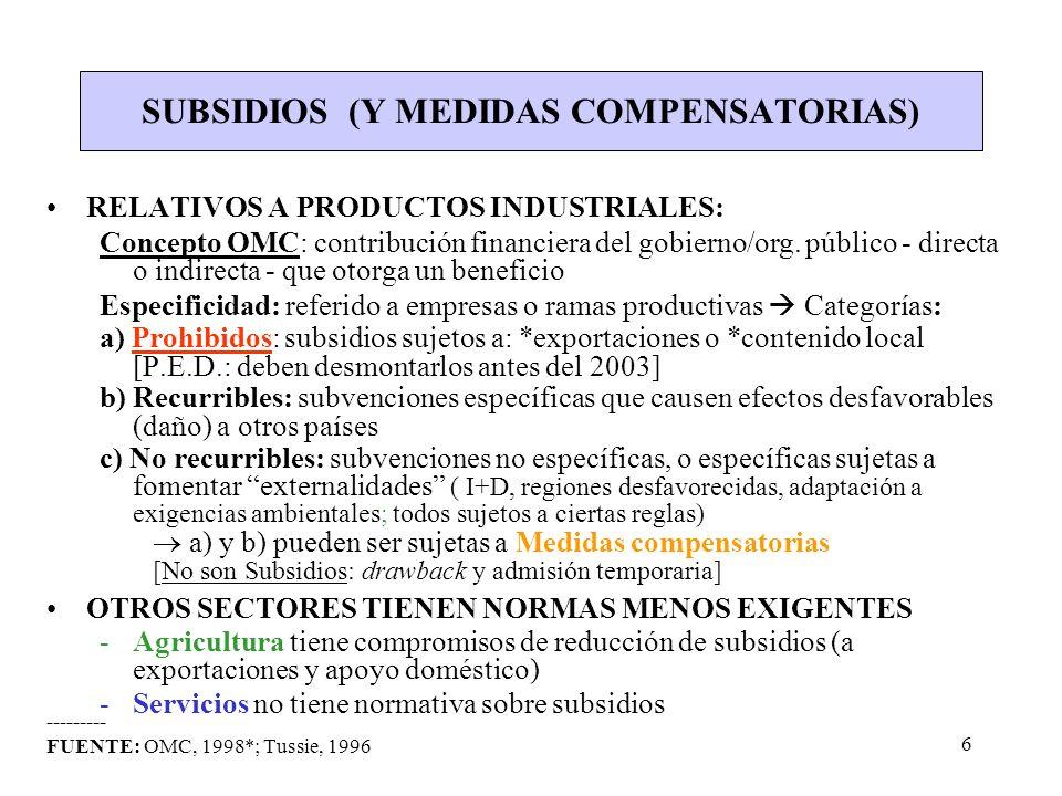 6 SUBSIDIOS (Y MEDIDAS COMPENSATORIAS) RELATIVOS A PRODUCTOS INDUSTRIALES: Concepto OMC: contribución financiera del gobierno/org. público - directa o