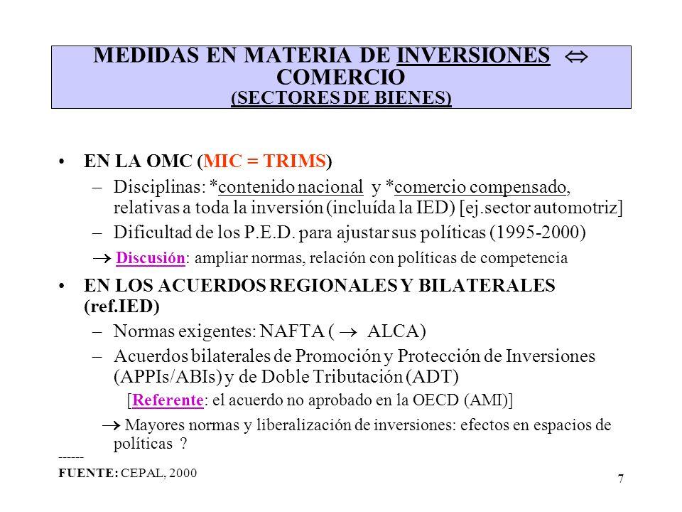 7 MEDIDAS EN MATERIA DE INVERSIONES COMERCIO (SECTORES DE BIENES) EN LA OMC (MIC = TRIMS) –Disciplinas: *contenido nacional y *comercio compensado, re
