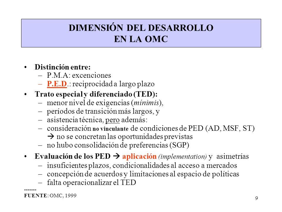 9 DIMENSIÓN DEL DESARROLLO EN LA OMC Distinción entre: –P.M.A: excenciones –P.E.D.: reciprocidad a largo plazo Trato especial y diferenciado (TED): –m
