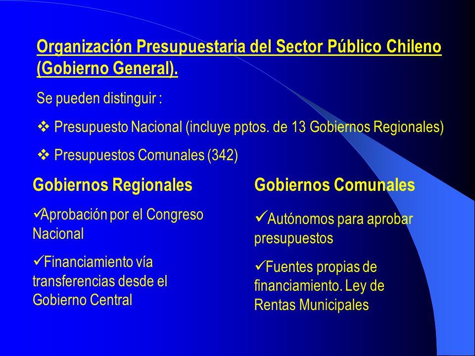 Organización Presupuestaria del Sector Público Chileno (Gobierno General).