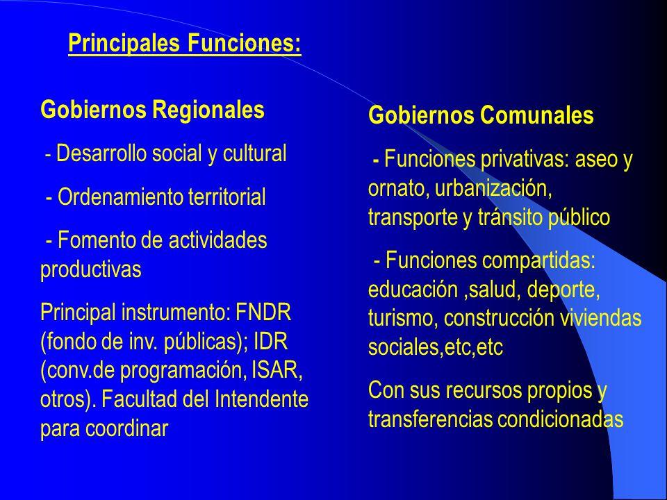 Principales Funciones: Gobiernos Regionales - Desarrollo social y cultural - Ordenamiento territorial - Fomento de actividades productivas Principal instrumento: FNDR (fondo de inv.