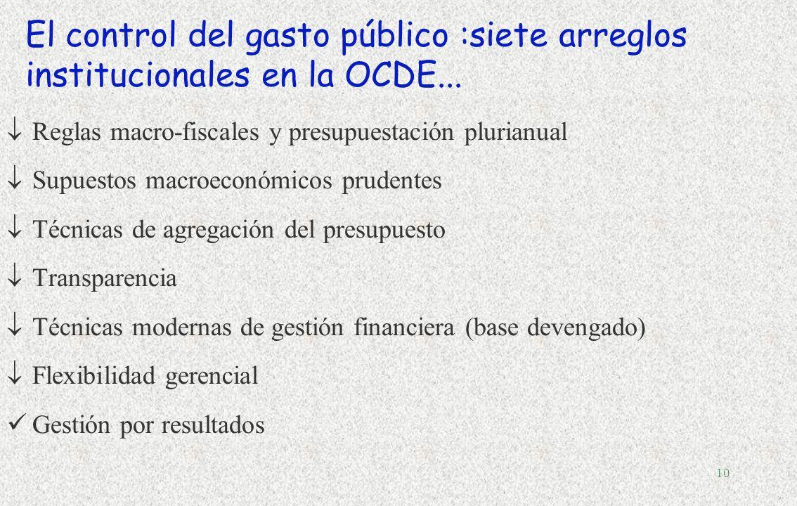 9 EVOLUCIÓN DEL TAMAÑO DEL ESTADO SEGÚN COBERTURA INSTITUCIONAL, 1990-2003 (porcentajes de PIB)