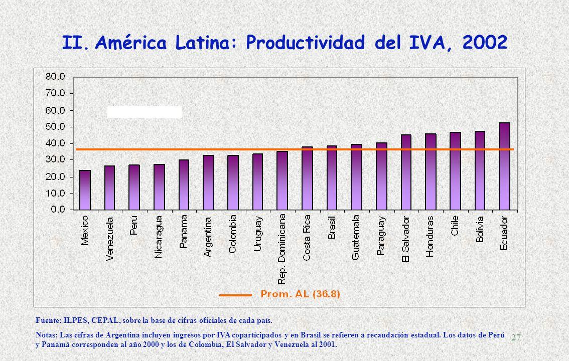 26 II.Carga tributaria y PIB per capita, 2002 Fuente: CEPAL para cifras de PIB y elaboración propia sobre la base de cifras oficiales de cada país par