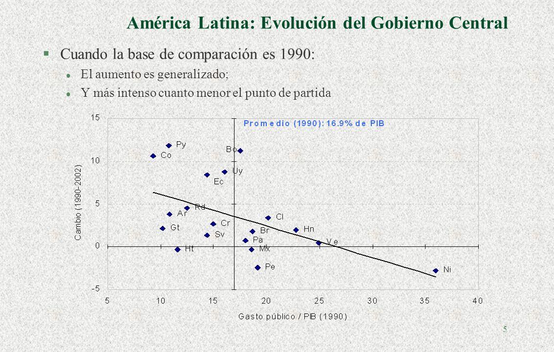 4 Comparaciones internacionales: evolución del gasto público del gobierno general 1, 1970-2005, en % de PIB Fuente: OCDE, Economic Outlook N. 75 para
