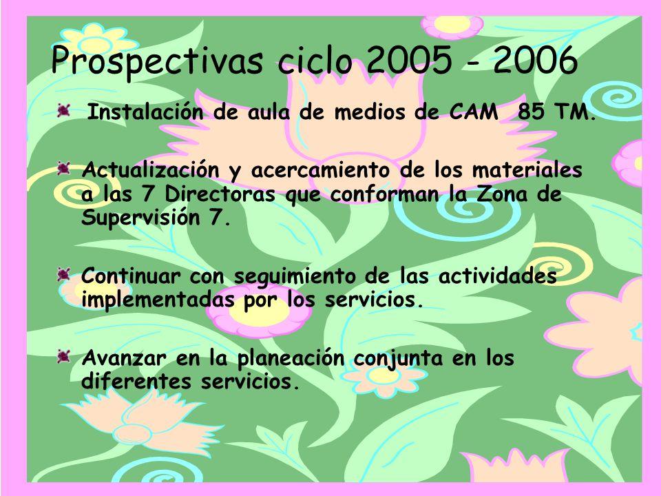 Prospectivas ciclo 2005 - 2006 Instalación de aula de medios de CAM 85 TM.
