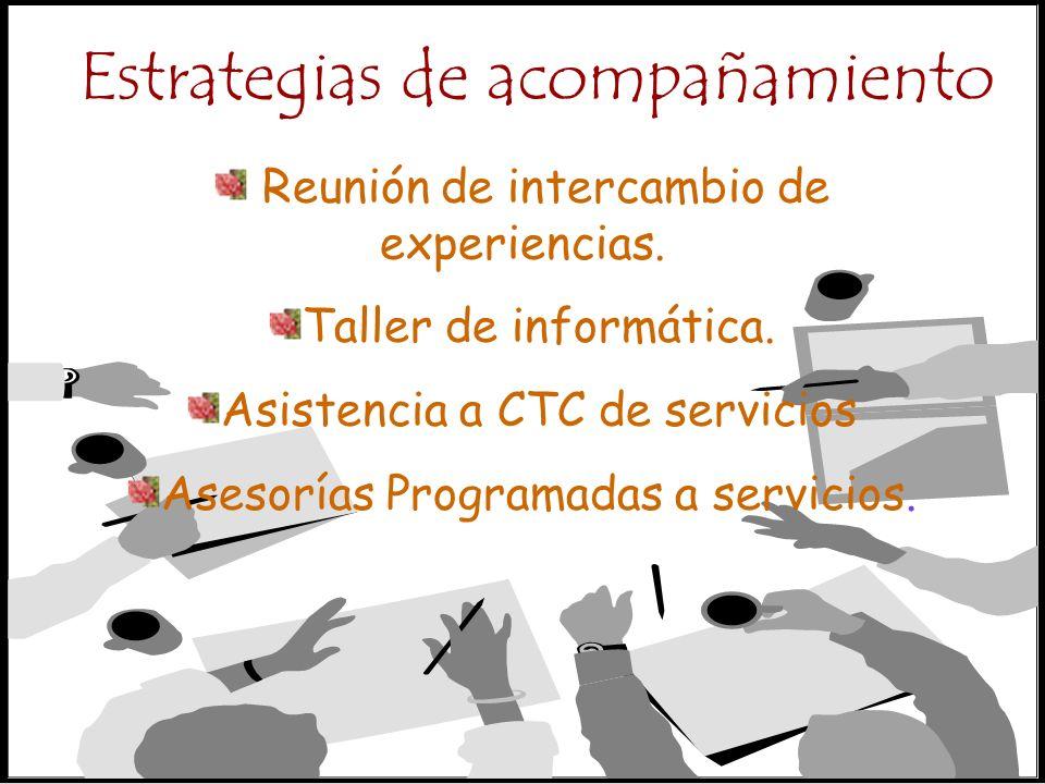 Estrategias de acompañamiento Reunión de intercambio de experiencias.