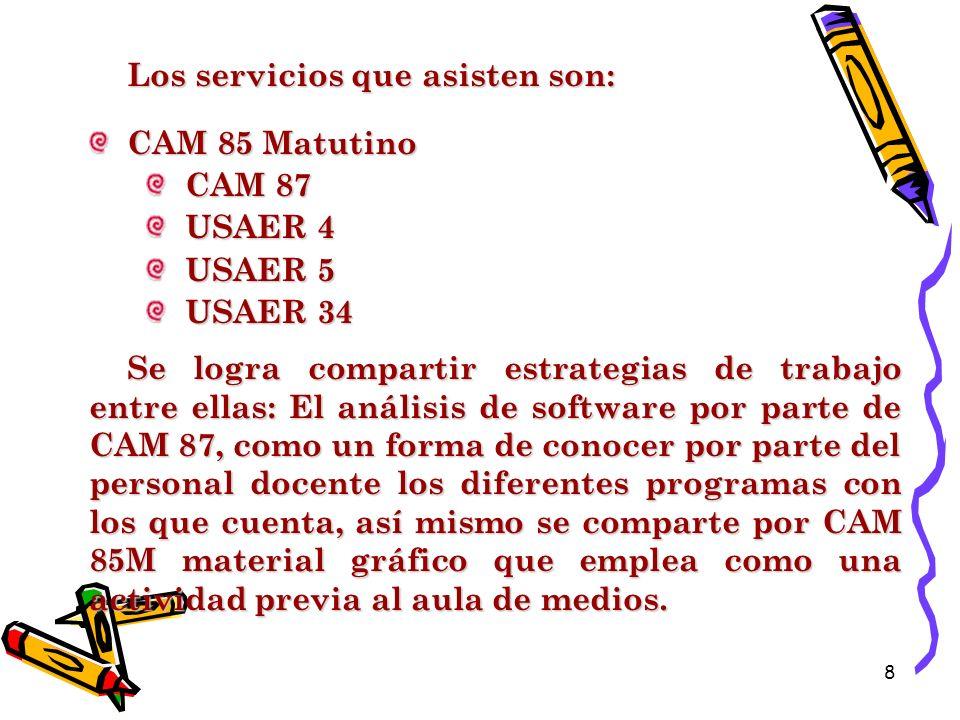 Dificultades enfrentadas En el caso del CAM 85V el responsable del programa tuvo que realizar actividades de apoyo a la dirección del servicios.