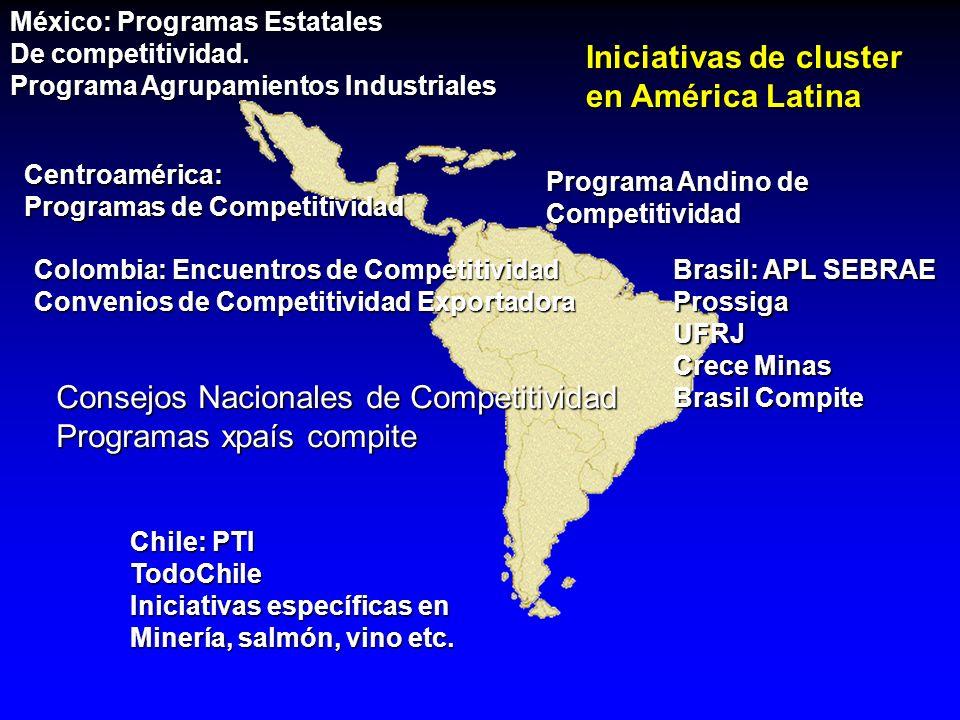 Iniciativas de cluster en América Latina Chile: PTI TodoChile Iniciativas específicas en Minería, salmón, vino etc. México: Programas Estatales De com