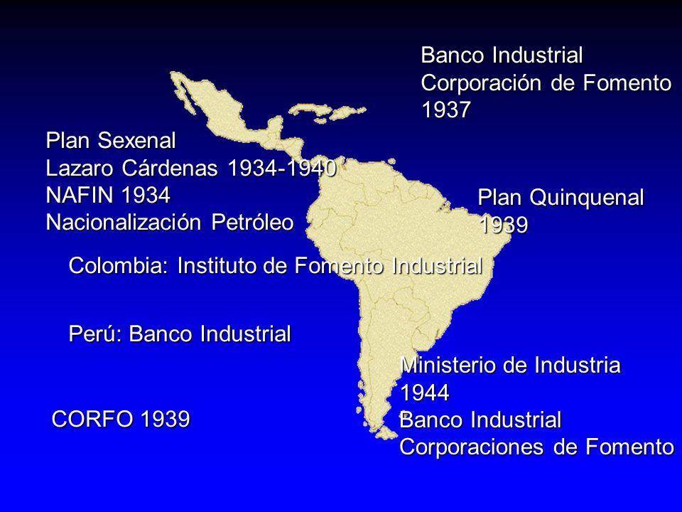Plan Sexenal Lazaro Cárdenas 1934-1940 NAFIN 1934 Nacionalización Petróleo Plan Quinquenal 1939 CORFO 1939 Ministerio de Industria 1944 Banco Industri