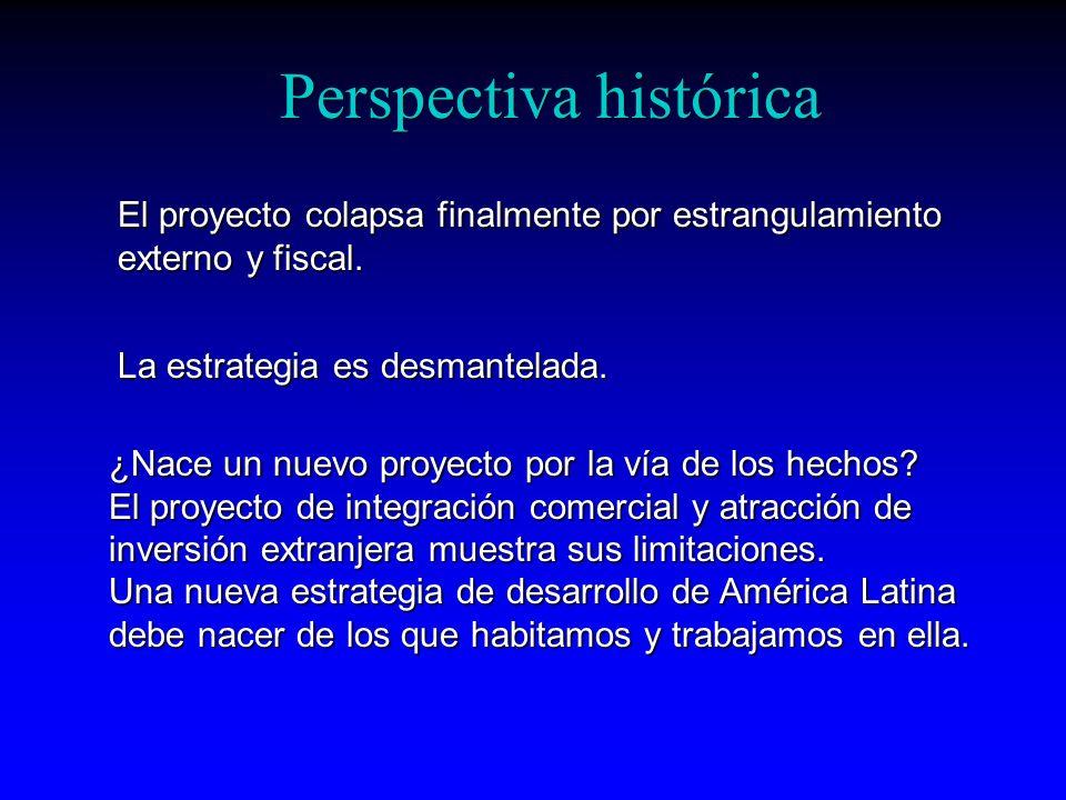 Perspectiva histórica El proyecto colapsa finalmente por estrangulamiento externo y fiscal. La estrategia es desmantelada. ¿Nace un nuevo proyecto por