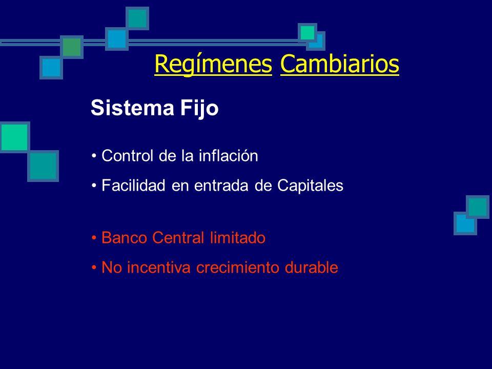Segundo momento : desaliento SBC DxRI TRx Relaciones con el mundo Relaciones económicas domésticas DA VentasPIBCiEF SBC = Saldo Balanza Comercial ; Dx
