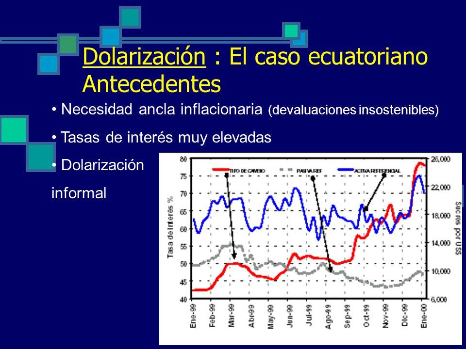 Regímenes Cambiarios Sistema Fijo Control de la inflación Facilidad en entrada de Capitales Banco Central limitado No incentiva crecimiento durable