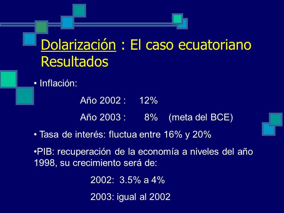 Pérdida de señoreaje La demora en la convergencia de la inflación a niveles internos Las tasas de interés domésticas, están igualmente sobre las tasas