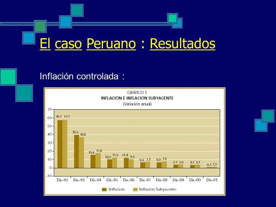 El caso Peruano : Antecedentes Hasta fines de los 70 se usó el TC fijo Periodo prolongado de inestabilidad económica durante los 80. Movimientos finan