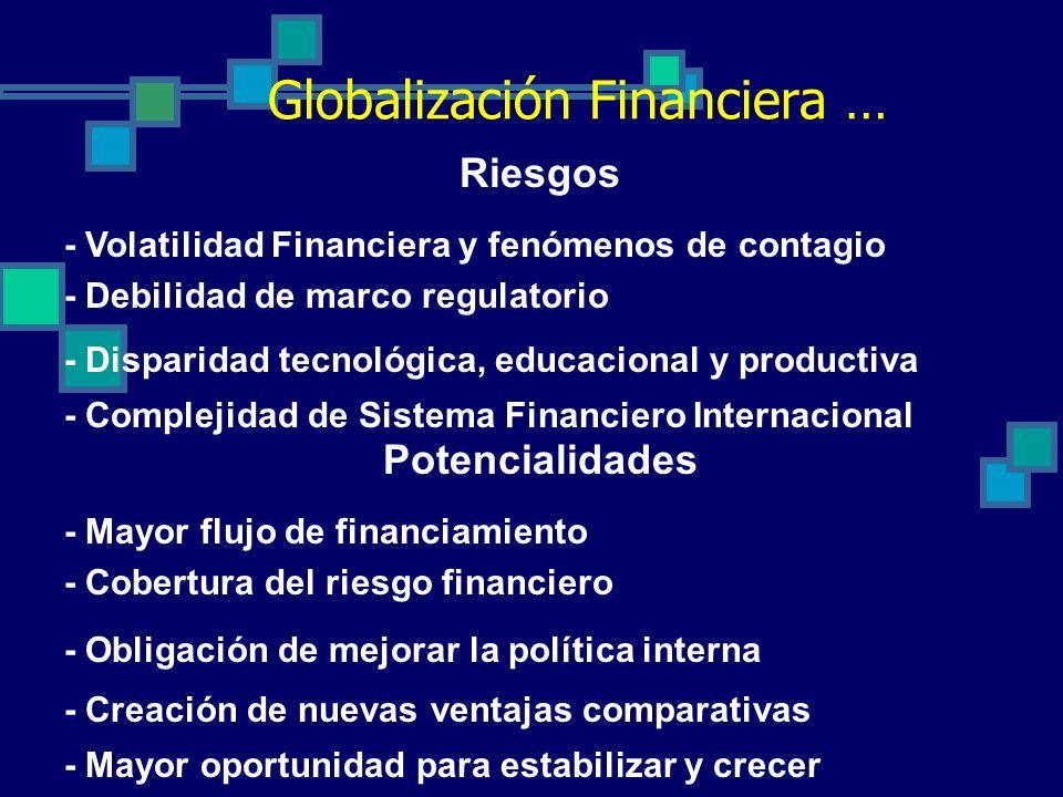 Globalización Financiera … Potencialidades - Mayor flujo de financiamiento - Cobertura del riesgo financiero - Obligación de mejorar la política interna - Creación de nuevas ventajas comparativas - Mayor oportunidad para estabilizar y crecer Riesgos - Volatilidad Financiera y fenómenos de contagio - Debilidad de marco regulatorio - Disparidad tecnológica, educacional y productiva - Complejidad de Sistema Financiero Internacional