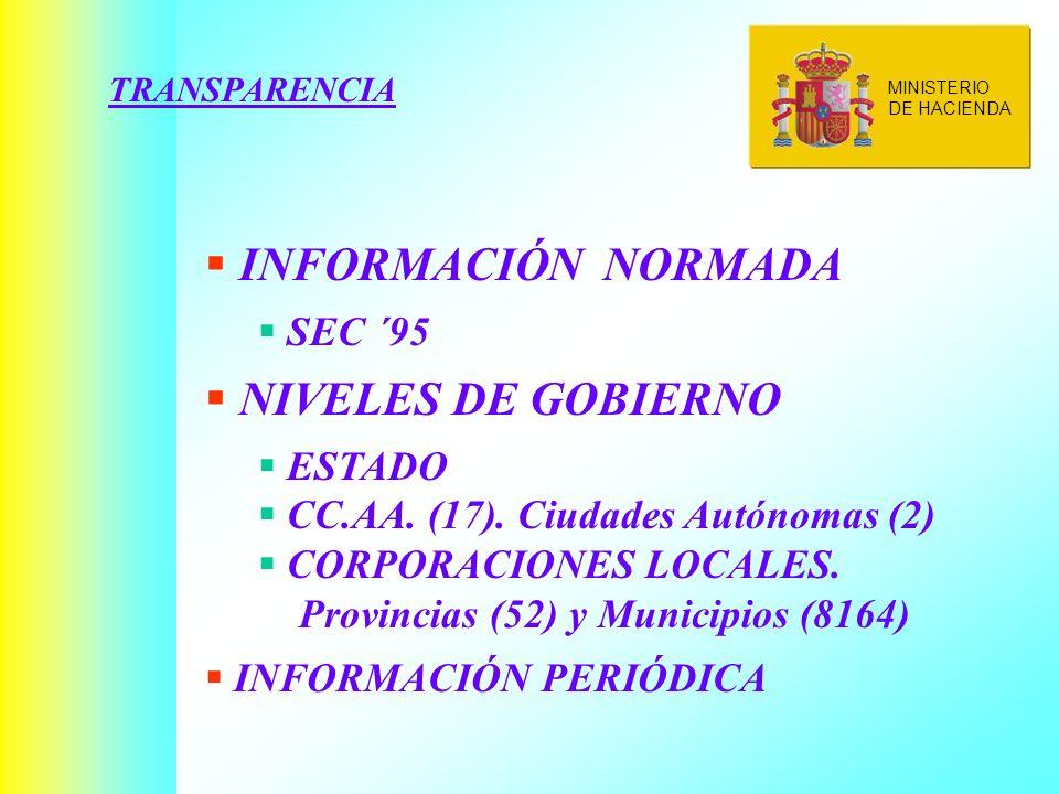 TRANSPARENCIA INFORMACIÓN NORMADA SEC ´95 NIVELES DE GOBIERNO ESTADO CC.AA. (17). Ciudades Autónomas (2) CORPORACIONES LOCALES. Provincias (52) y Muni