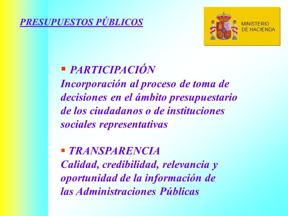 TRANSPARENCIA SINTESIS Valoración satisfactoria de los destinatarios ( UE, INE, BE, Prensa, Políticos, Ciudadanos, etc.