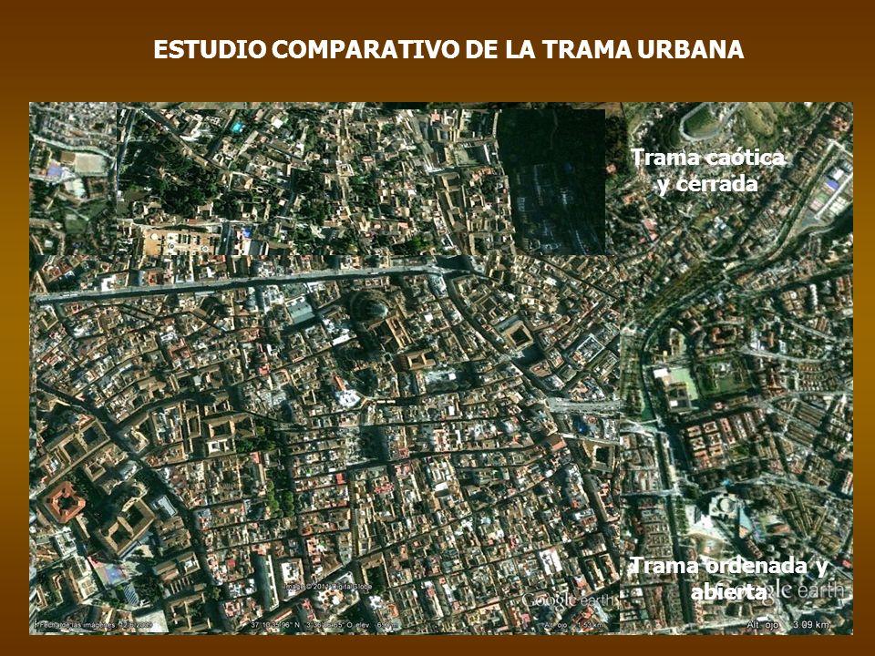 Trama caótica y cerrada Trama ordenada y abierta ESTUDIO COMPARATIVO DE LA TRAMA URBANA