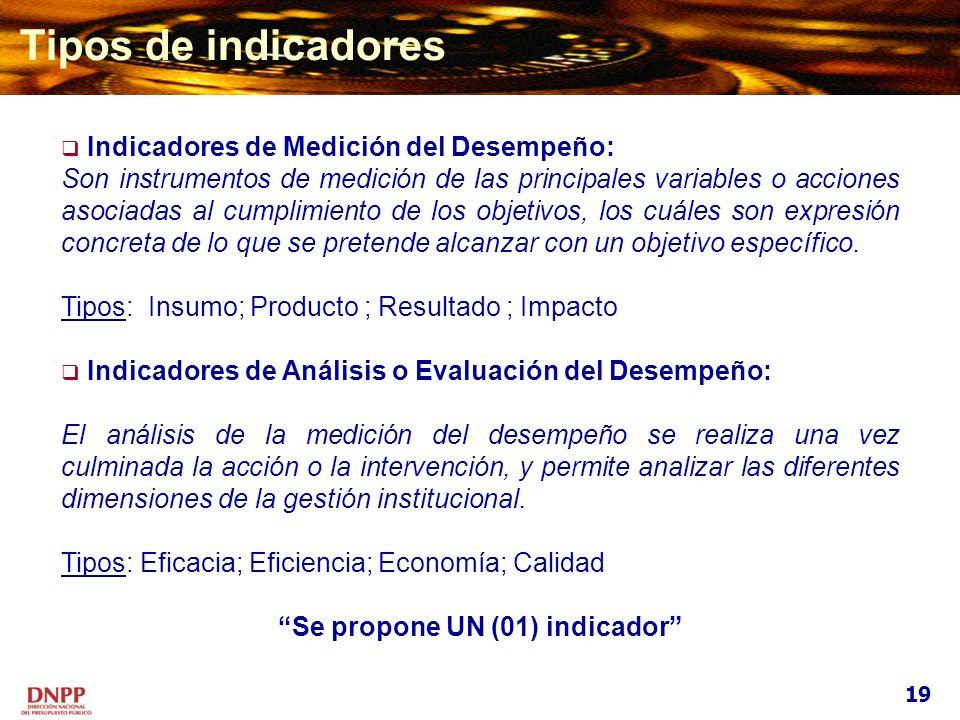 Indicadores de Medición del Desempeño: Son instrumentos de medición de las principales variables o acciones asociadas al cumplimiento de los objetivos