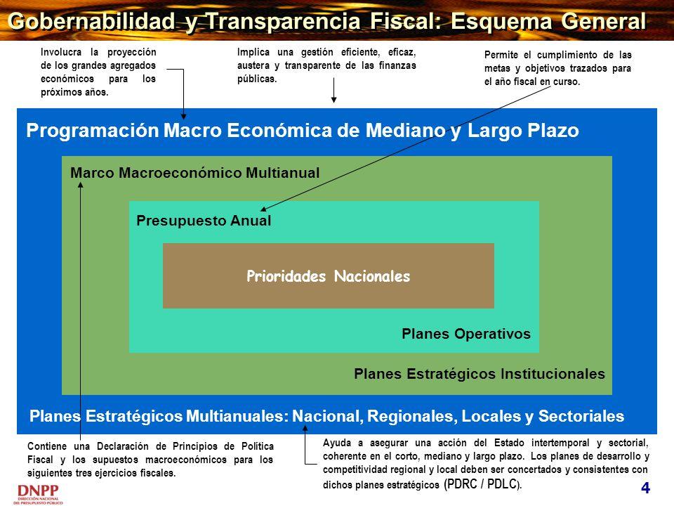 15 Presupuesto 2005 – Niveles de Gobierno Fuentes - En millones S/.