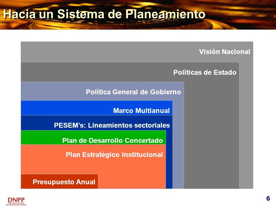 Articulación Planes y Presupuesto 7