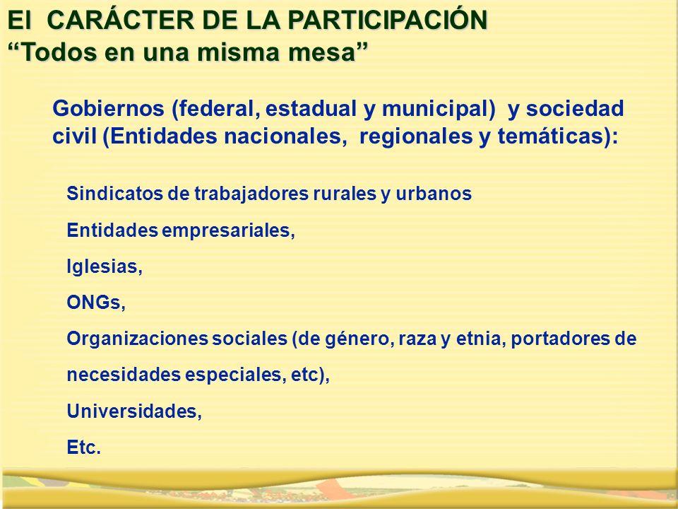 Gobiernos (federal, estadual y municipal) y sociedad civil (Entidades nacionales, regionales y temáticas): Sindicatos de trabajadores rurales y urbano