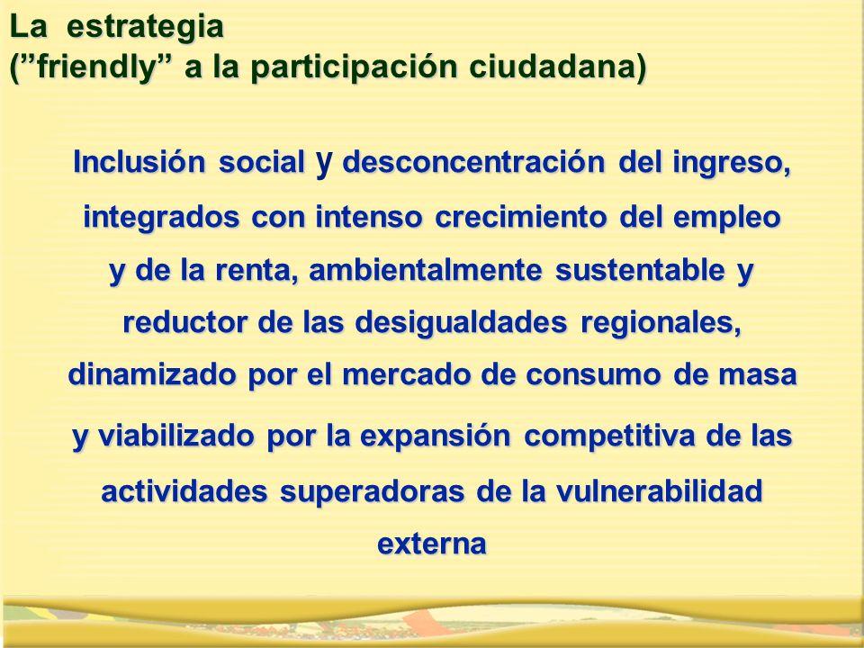 La estrategia (friendly a la participación ciudadana) Inclusión socialdesconcentración del ingreso, integrados con intenso crecimiento del empleo y de