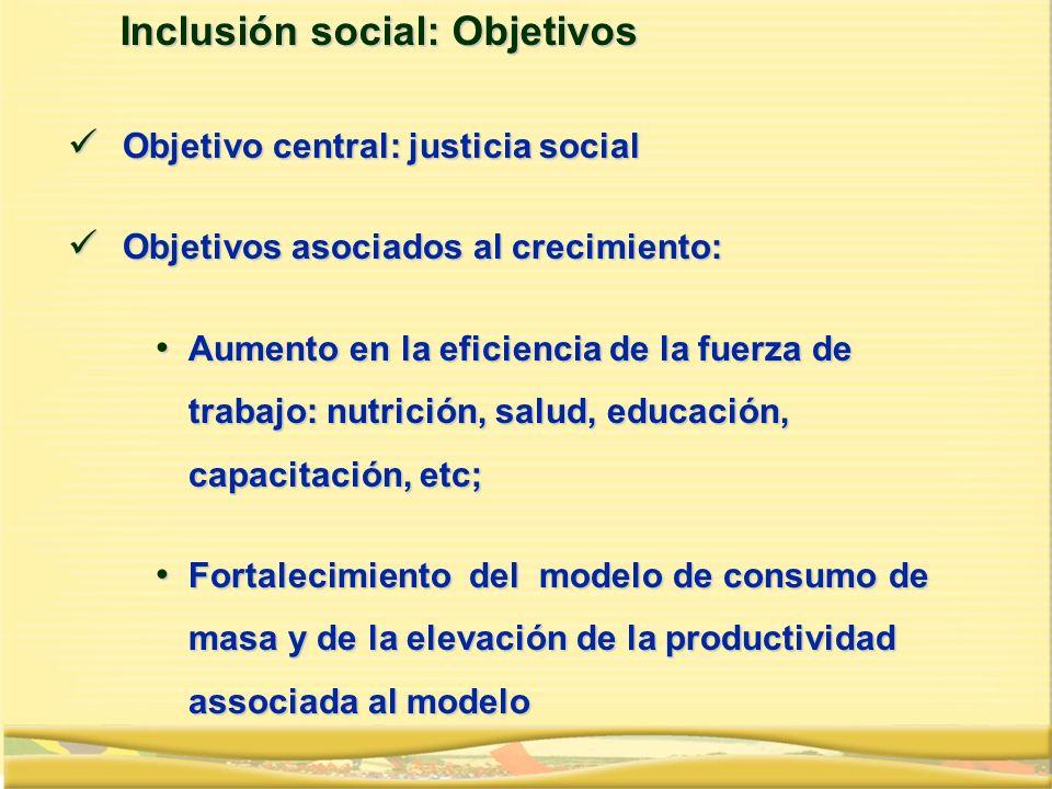Objetivo central: justicia social Objetivo central: justicia social Objetivos asociados al crecimiento: Objetivos asociados al crecimiento: Aumento en la eficiencia de la fuerza de trabajo: nutrición, salud, educación, capacitación, etc; Aumento en la eficiencia de la fuerza de trabajo: nutrición, salud, educación, capacitación, etc; Fortalecimiento del modelo de consumo de masa y de la elevación de la productividad associada al modelo Fortalecimiento del modelo de consumo de masa y de la elevación de la productividad associada al modelo Inclusión social: Objetivos
