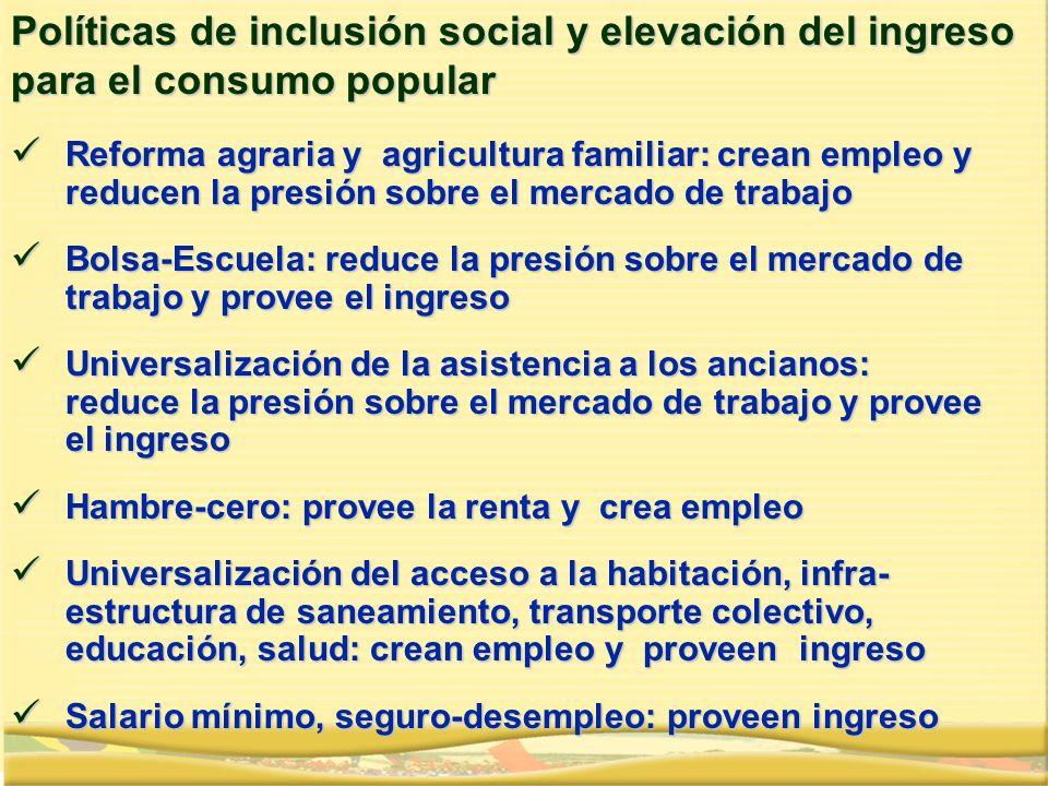 Políticas de inclusión social y elevación del ingreso para el consumo popular Reforma agraria y agricultura familiar: crean empleo y reducen la presió