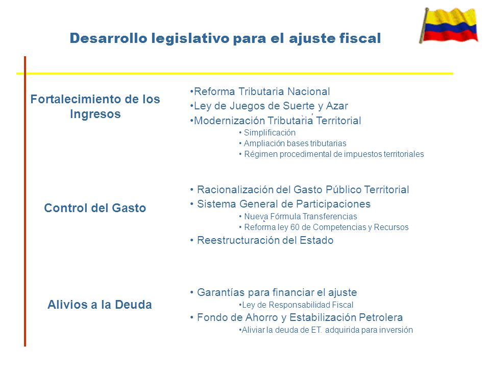 Endeudamiento Subnacional Mejoran las Finanzas Territoriales Fuente: DCR Colombia. Duff & Phelps de Colombia S.A.