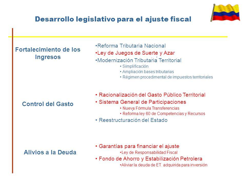 Desarrollo legislativo para el ajuste fiscal Racionalización del Gasto Público Territorial Sistema General de Participaciones Nueva Fórmula Transferen