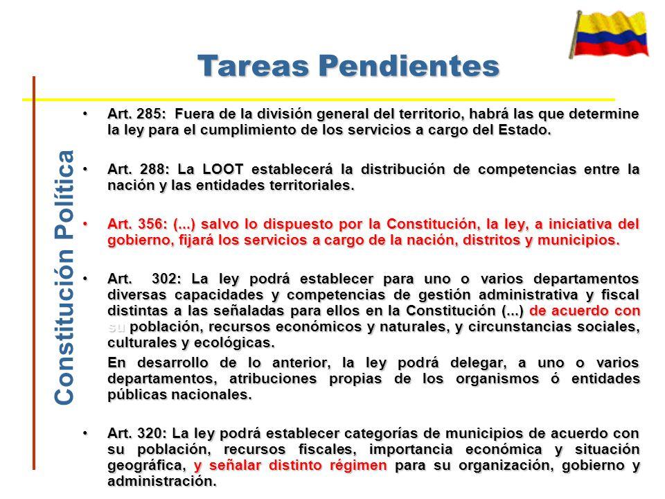 AVANCES DE LA DESCENTRALIZACION Elección popular de autoridades locales y departamentales Elección popular de autoridades locales y departamentales Am