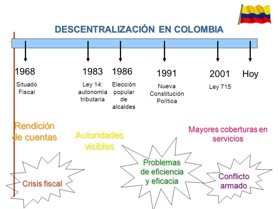 Colombia es un Estado social de derecho, organizado en forma de república unitaria, descentralizada, con autonomía de sus entidades territoriales, dem
