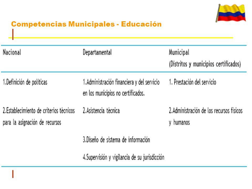 Competencias Municipales - Educación