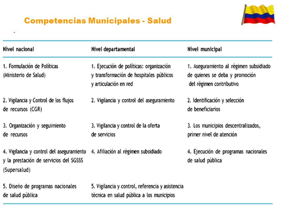 Competencias Municipales - Salud