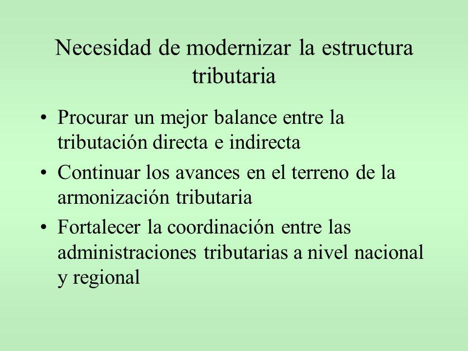 Necesidad de modernizar la estructura tributaria Procurar un mejor balance entre la tributación directa e indirecta Continuar los avances en el terren