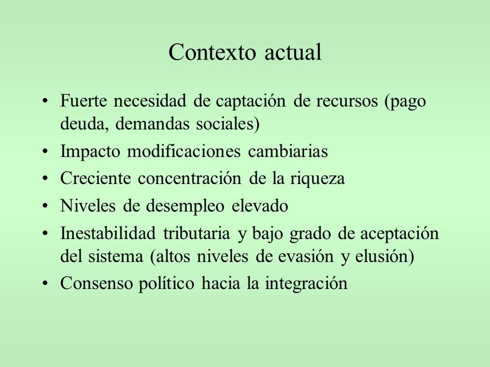 Contexto actual Fuerte necesidad de captación de recursos (pago deuda, demandas sociales) Impacto modificaciones cambiarias Creciente concentración de