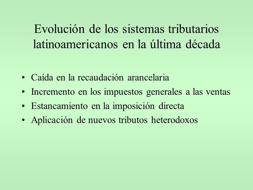 Evolución de los sistemas tributarios latinoamericanos en la última década Caída en la recaudación arancelaria Incremento en los impuestos generales a