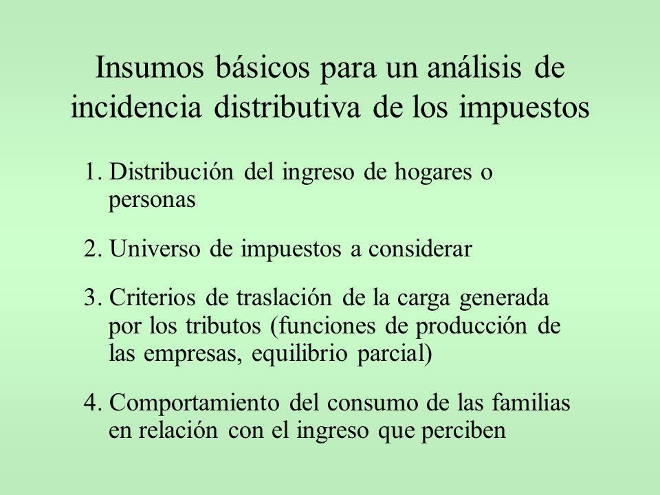 1. Distribución del ingreso de hogares o personas 2. Universo de impuestos a considerar 3. Criterios de traslación de la carga generada por los tribut