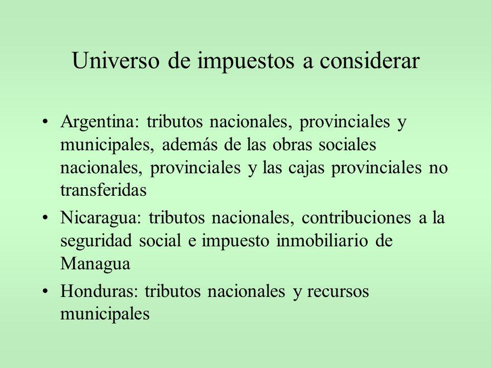 Universo de impuestos a considerar Argentina: tributos nacionales, provinciales y municipales, además de las obras sociales nacionales, provinciales y