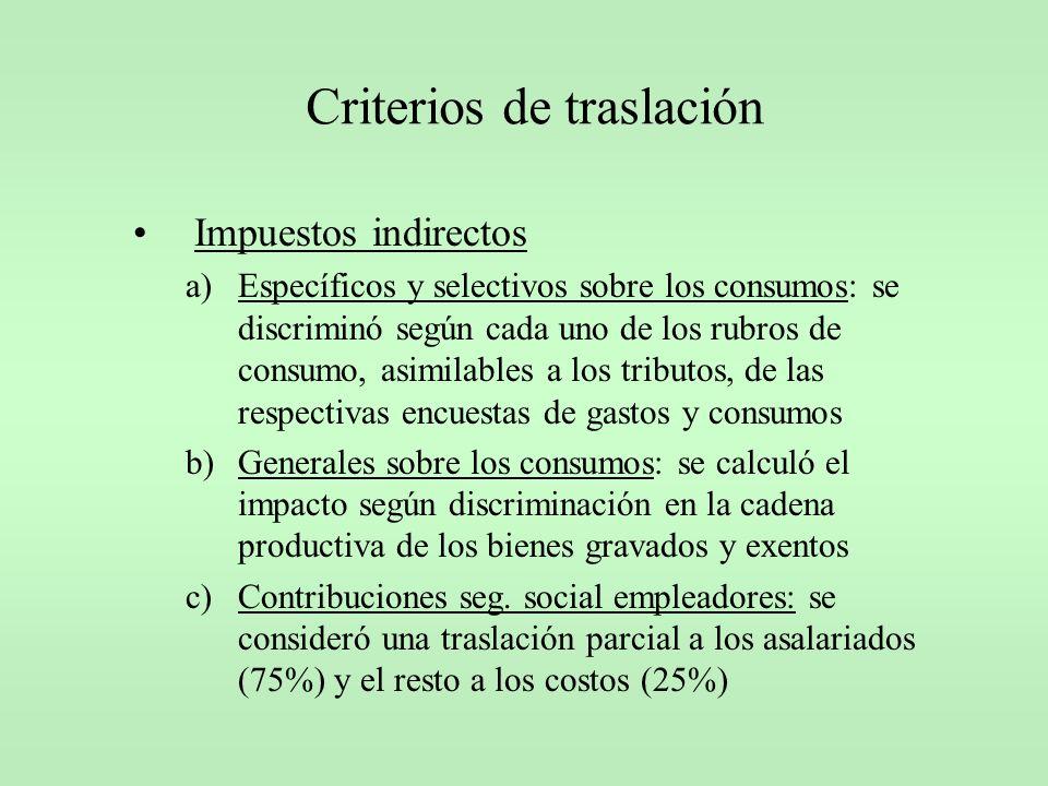 Criterios de traslación Impuestos indirectos a)Específicos y selectivos sobre los consumos: se discriminó según cada uno de los rubros de consumo, asi