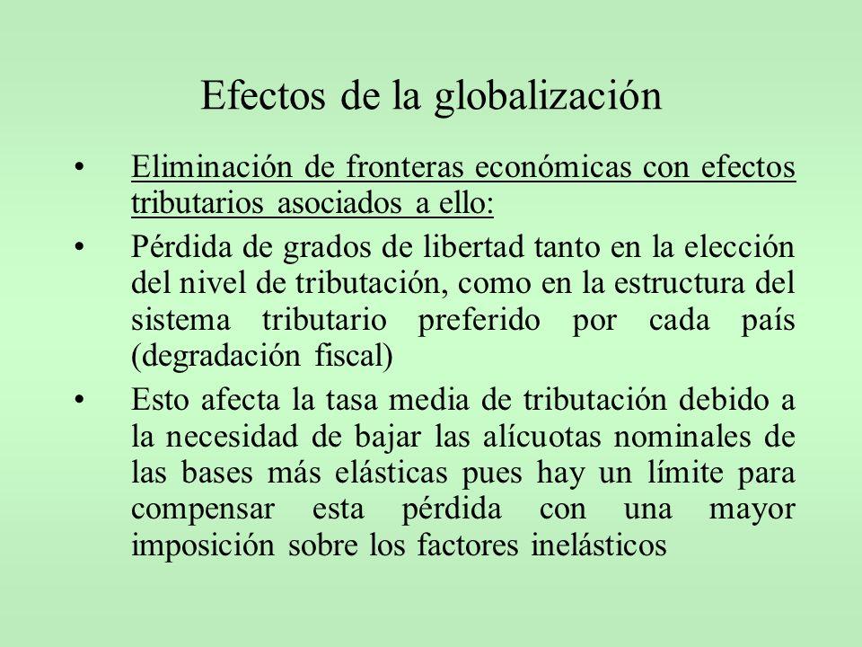 Eliminación de fronteras económicas con efectos tributarios asociados a ello: Pérdida de grados de libertad tanto en la elección del nivel de tributac