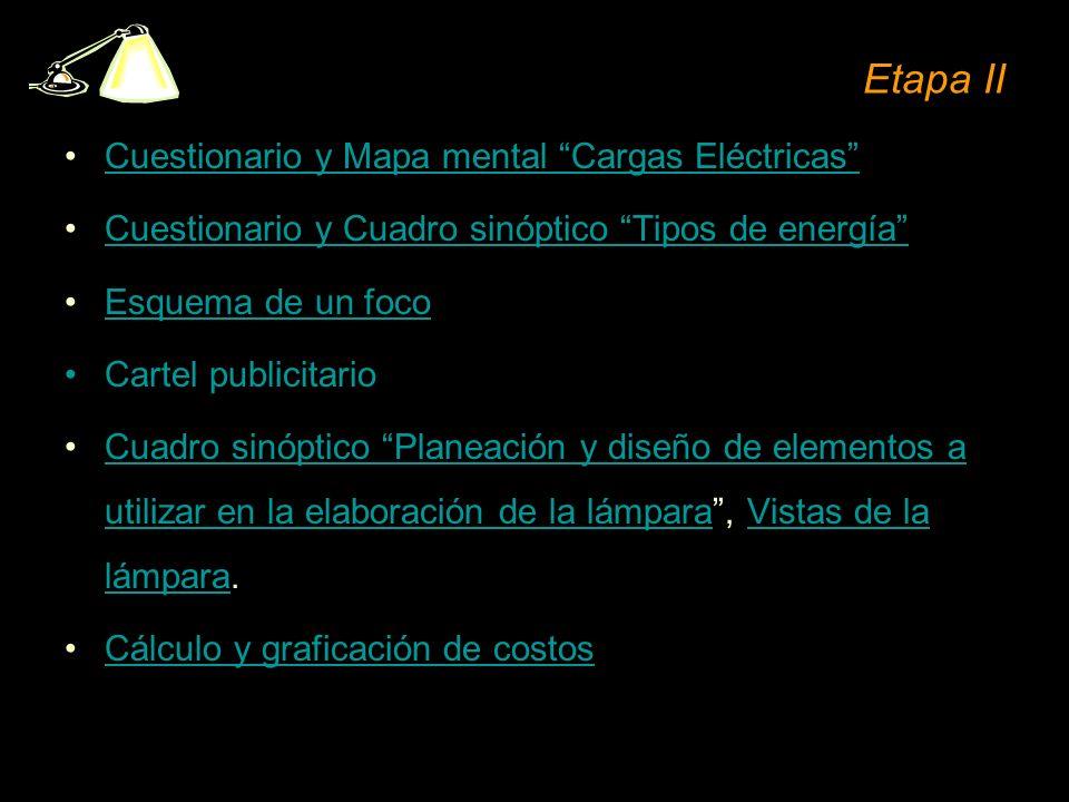 Etapa II Cuestionario y Mapa mental Cargas Eléctricas Cuestionario y Cuadro sinóptico Tipos de energía Esquema de un foco Cartel publicitario Cuadro s
