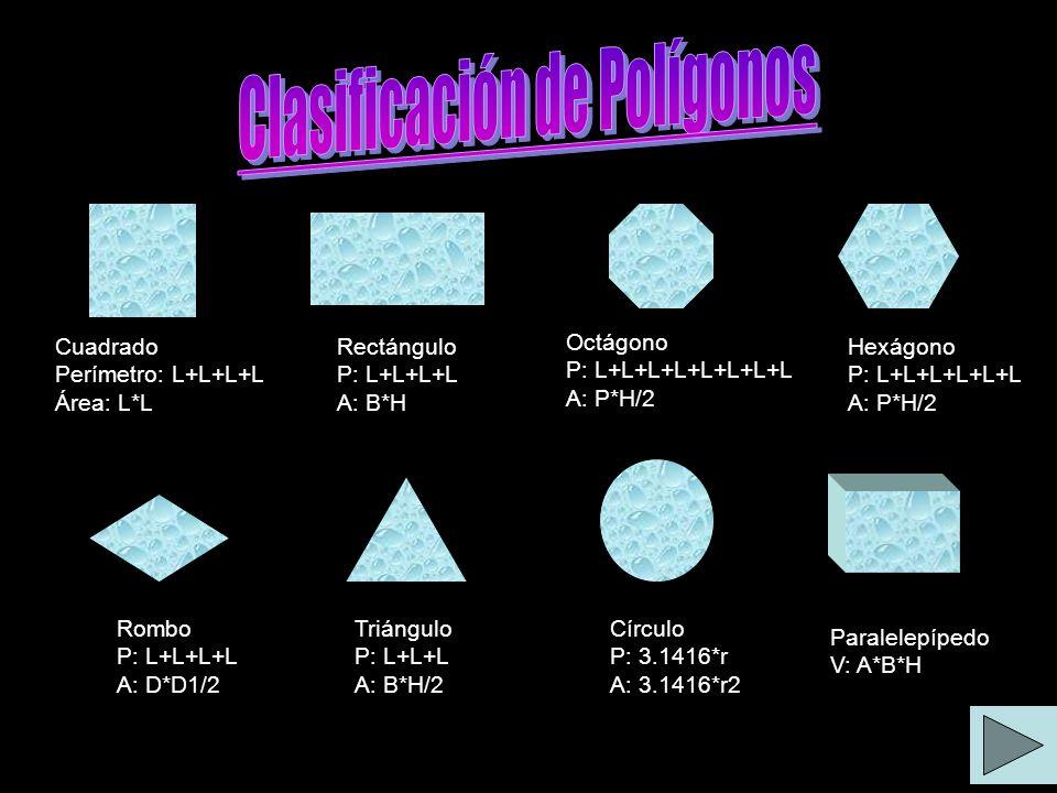 Cuadrado Perímetro: L+L+L+L Área: L*L Rectángulo P: L+L+L+L A: B*H Octágono P: L+L+L+L+L+L+L+L A: P*H/2 Hexágono P: L+L+L+L+L+L A: P*H/2 Rombo P: L+L+