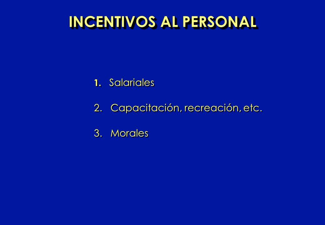INCENTIVOS AL PERSONAL 1. Salariales 2. Capacitación, recreación, etc. 3. Morales 1. Salariales 2. Capacitación, recreación, etc. 3. Morales