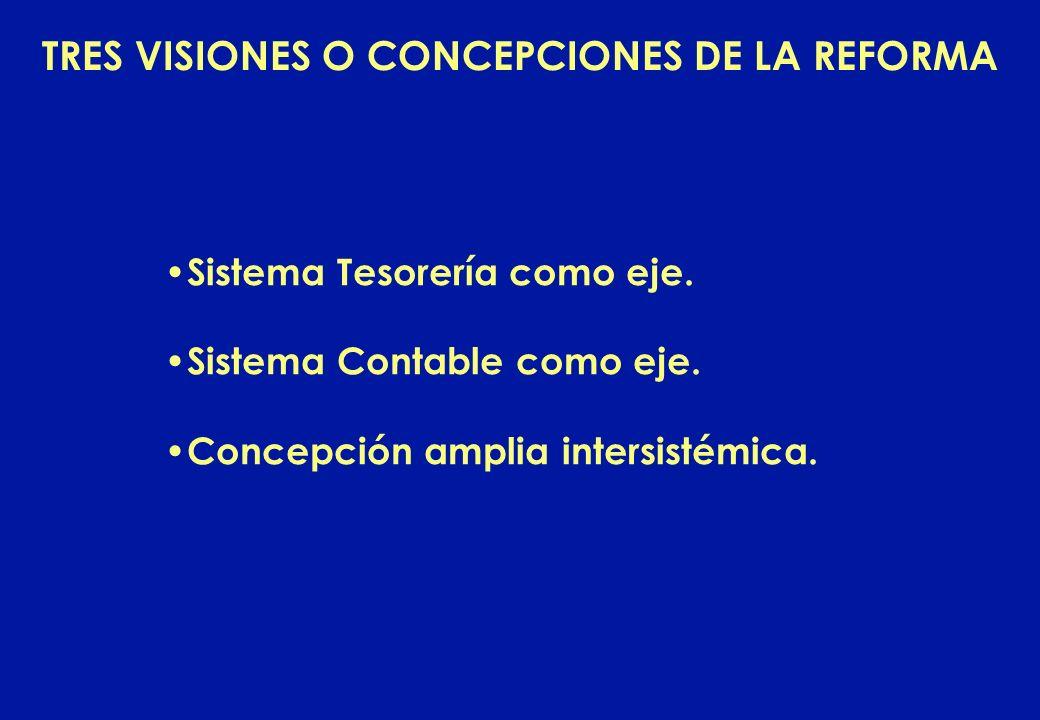 Sistema Tesorería como eje. Sistema Contable como eje. Concepción amplia intersistémica. TRES VISIONES O CONCEPCIONES DE LA REFORMA