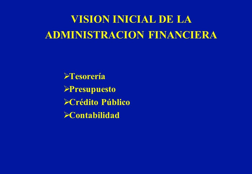Tesorería Presupuesto Crédito Público Contabilidad VISION INICIAL DE LA ADMINISTRACION FINANCIERA